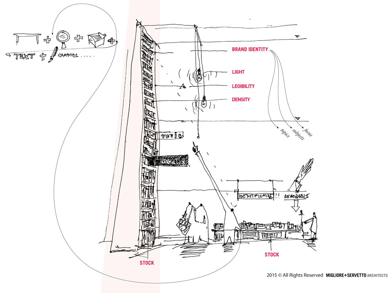 ms-architects_concept-espositori_schizzo_mod
