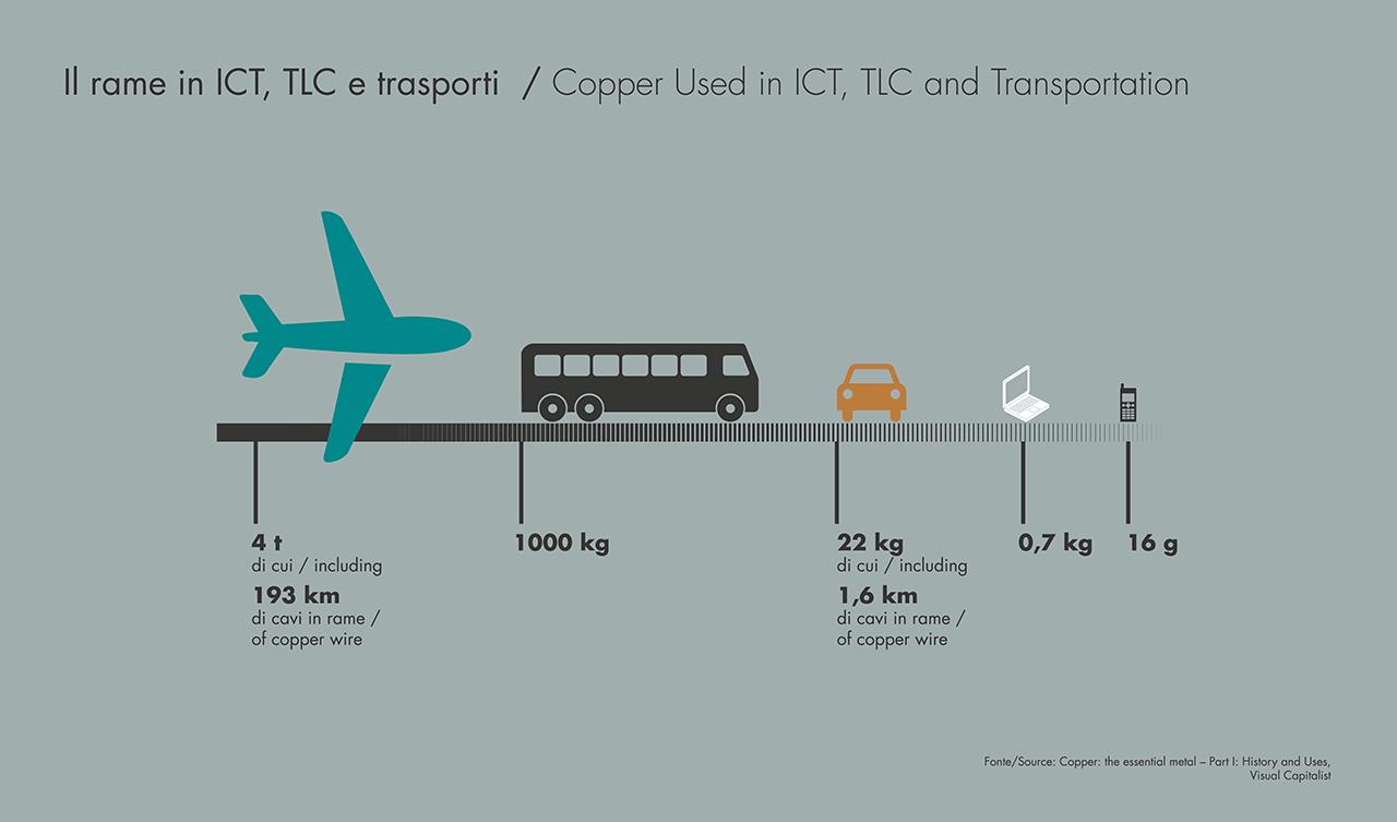 14_trame-infografica-07