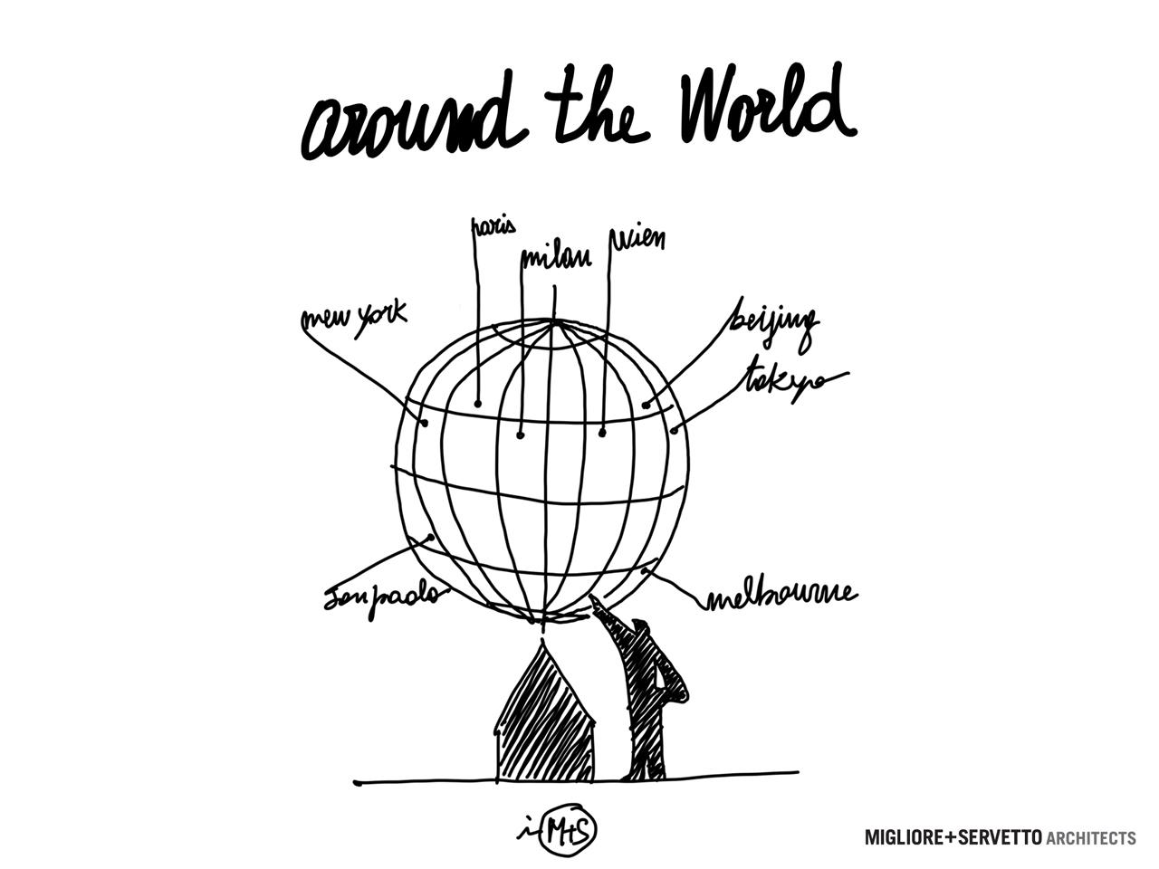 around-the-world_sketch-1_ico-migliore_miglioreservettoarchitects