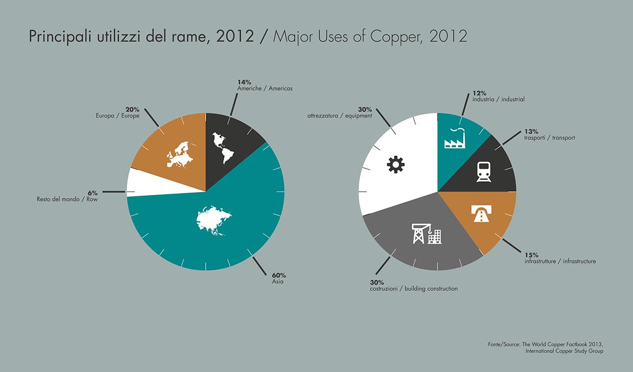 10_trame-infografica-02